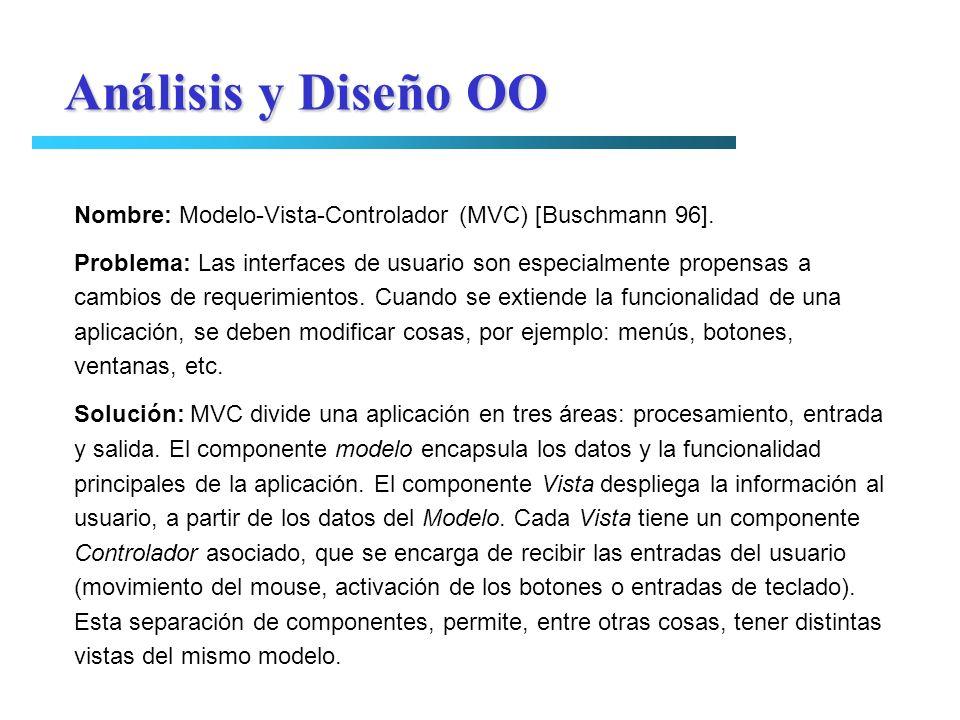 Análisis y Diseño OO Nombre: Modelo-Vista-Controlador (MVC) [Buschmann 96].